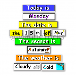 Magnetic Day Chart